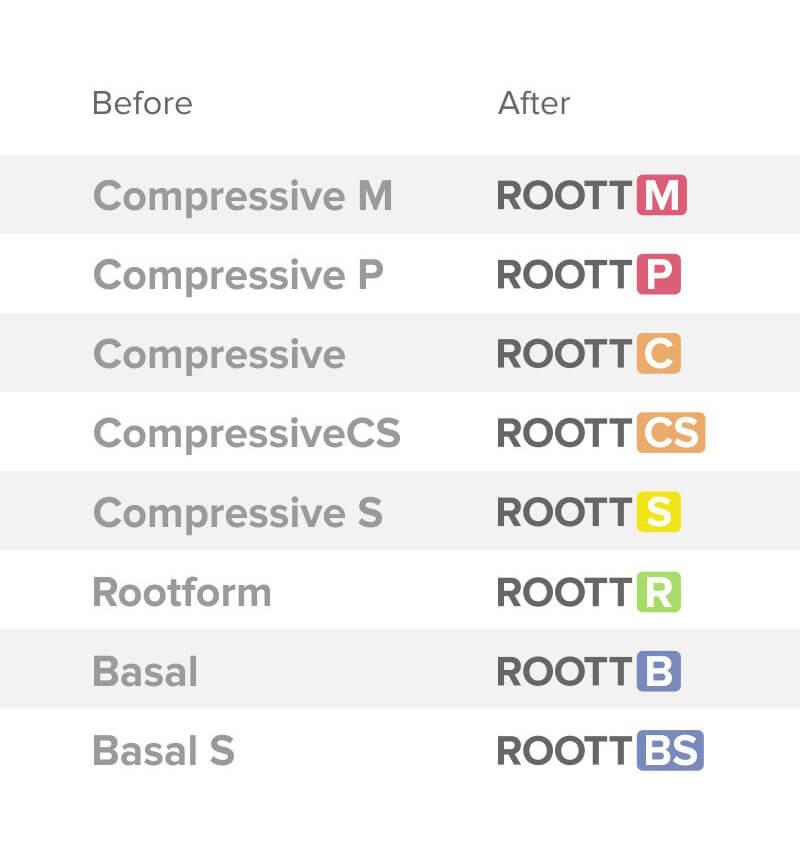 ROOTT rename chart